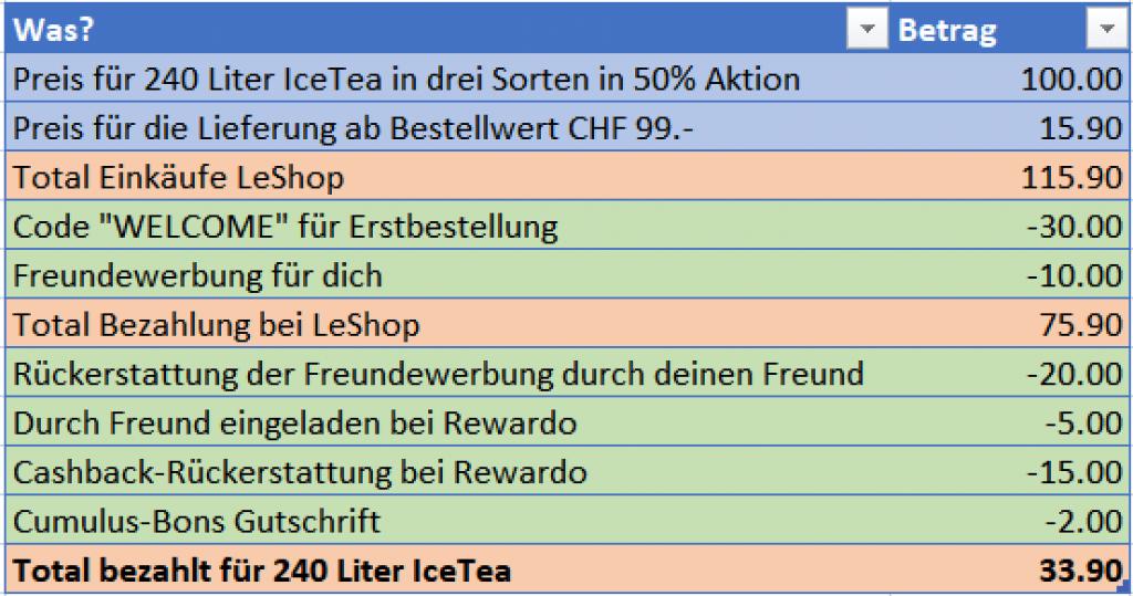 240l IceTea kostenübersicht