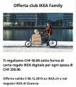 Ikea 50.- Gutschein pro 250.- Einkauf