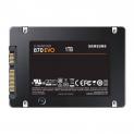 Samsung 870 Evo SSD 1TB – Intern 2.5″ (Bestpreis)