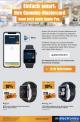 10% auf alle Apple Watches nur bei melectronics.ch