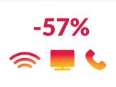 Sunrise Internet Max Giga – bis zu 1 Gbit/s bei yallo für CHF 45/Monat