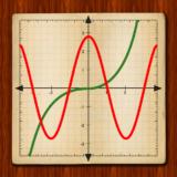 iOS App My Graphing Calculator – Grafik Taschenrechner gratis statt CHF 2.90